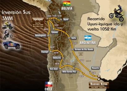 FANATICO SPORTS-recorrido del Rally DAKAR 2015