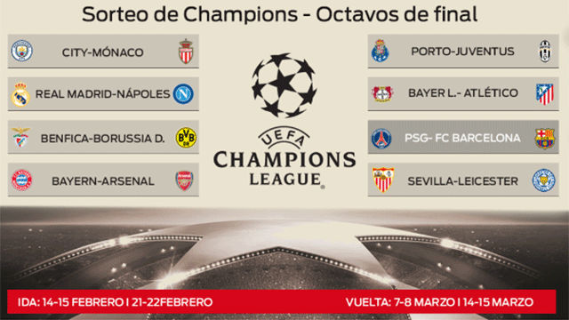 Fanaticosports-Champions League calendario octavos de final