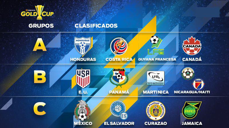 FanaticoSports - EQUIPOS CLASIFICADOS